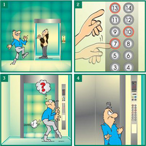 电梯按钮使用功能图_电梯按钮接线图