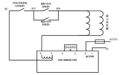 制动器控制回路设计不良故障2例