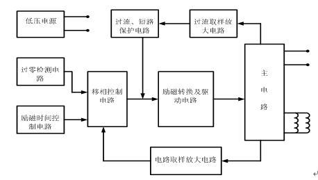 电梯制动抱闸流程图; 试析永磁同步曳引机制动器电路