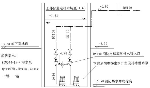 地下消防泵房图集; 集水井; 建筑给排水图集