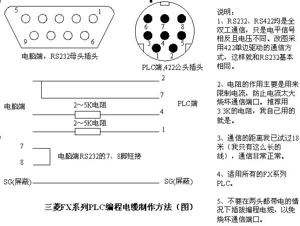 三菱fx系列编程电缆自制方法接线图
