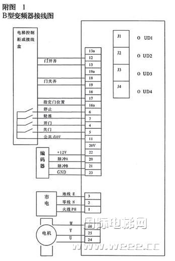 vvvf门机控制器b型变频器接线图-国际电梯网