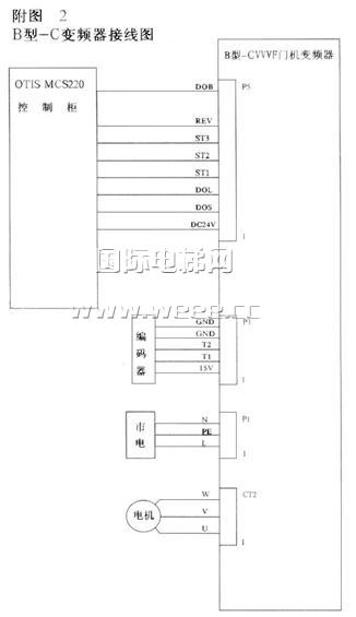 vvvf门机控制b型-c变频器接线图