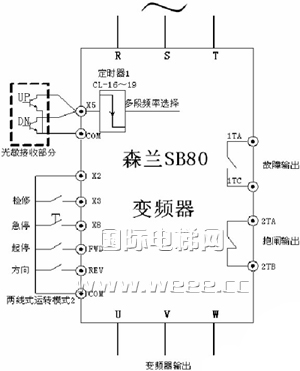 森兰sb80c 变频器在自动扶梯上的应用