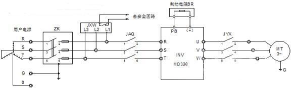 图4示出主回路主要由主空开zk,相序保护继电器jxw,安全接触器jaq