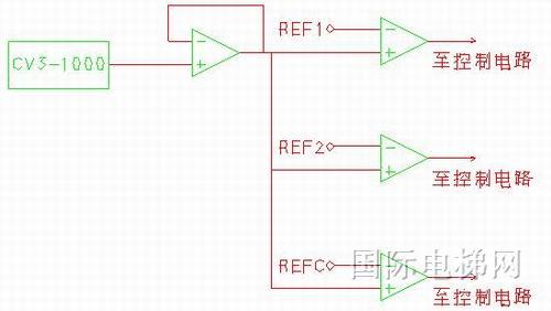 lem传感器在电梯变频器中的应用