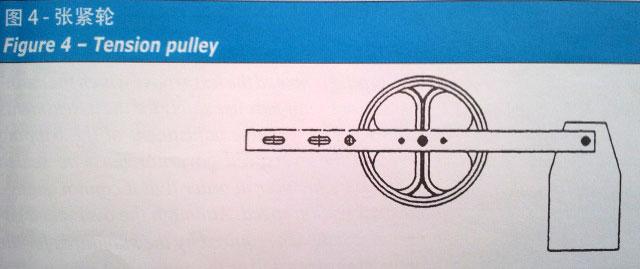 乘客电梯厂家:电梯限速器的组成
