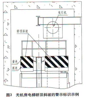 一种无机房电梯轿顶安全防护的解决方案