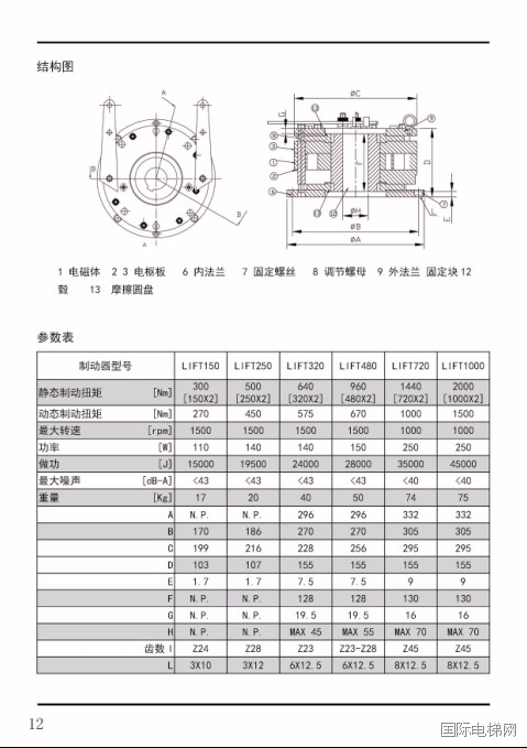 供应电梯曳引机制动器